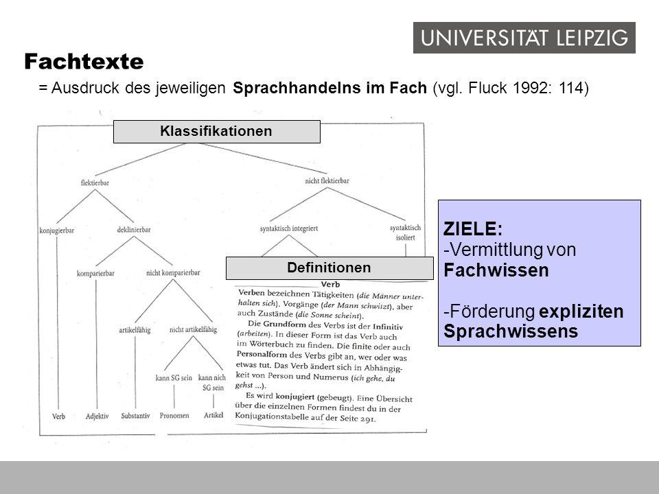 Fachtexte ZIELE: -Vermittlung von Fachwissen -Förderung expliziten Sprachwissens Definitionen Klassifikationen = Ausdruck des jeweiligen Sprachhandeln