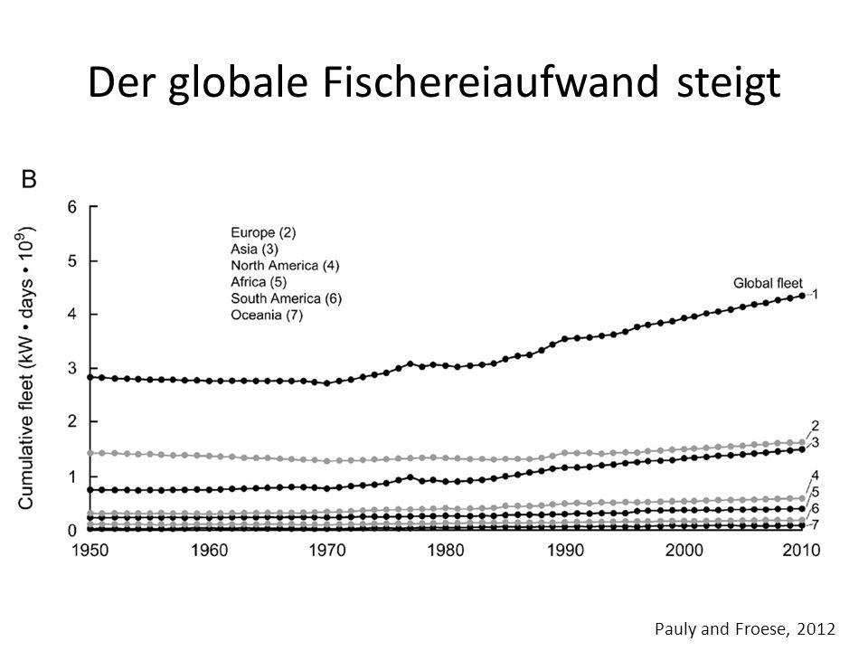 Die globalen Fänge stagnieren Pauly and Froese, 2012