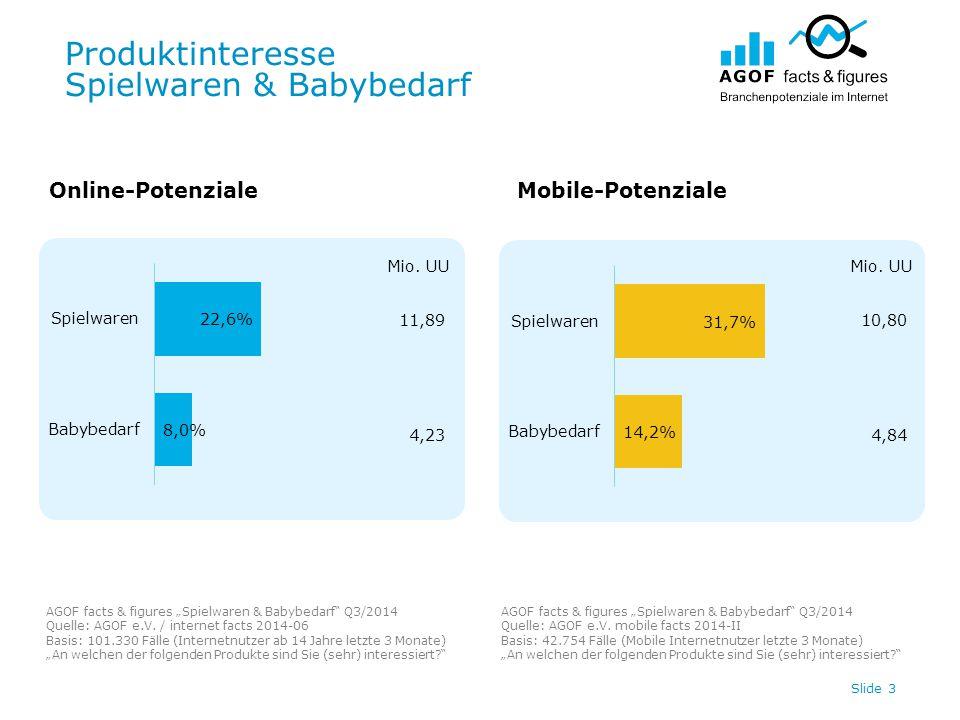 Online-Infosuche Spielwaren & Babybedarf Slide 4 Internetnutzer in den letzten 3 Monaten (WNK): 52,71 Mio.