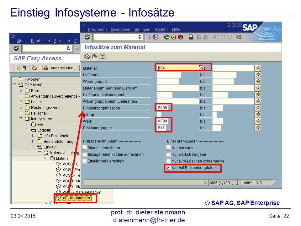 Einstieg Infosysteme - Infosätze 03.04.2015 prof. dr. dieter steinmann d.steinmann@fh-trier.de Seite: 22 © SAP AG, SAP Enterprise