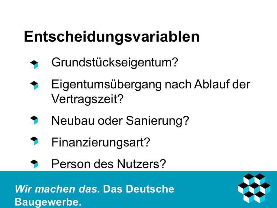 Wir machen das.Das Deutsche Baugewerbe. Entscheidungsvariablen Grundstückseigentum.