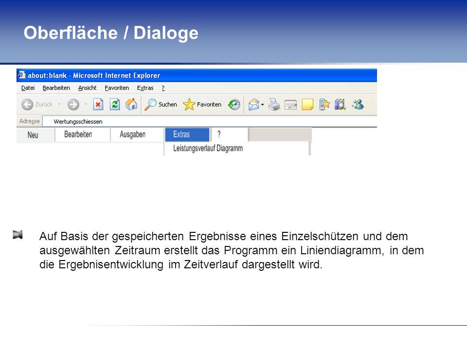 Oberfläche / Dialoge Auf Basis der gespeicherten Ergebnisse eines Einzelschützen und dem ausgewählten Zeitraum erstellt das Programm ein Liniendiagram