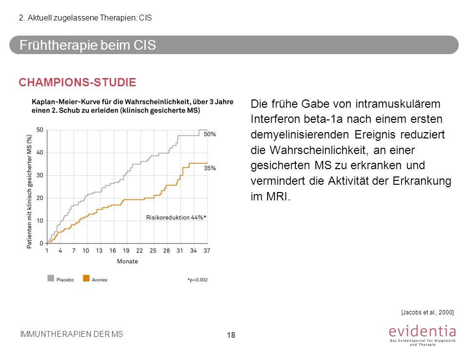Frühtherapie beim CIS CHAMPIONS-STUDIE Die frühe Gabe von intramuskulärem Interferon beta-1a nach einem ersten demyelinisierenden Ereignis reduziert d