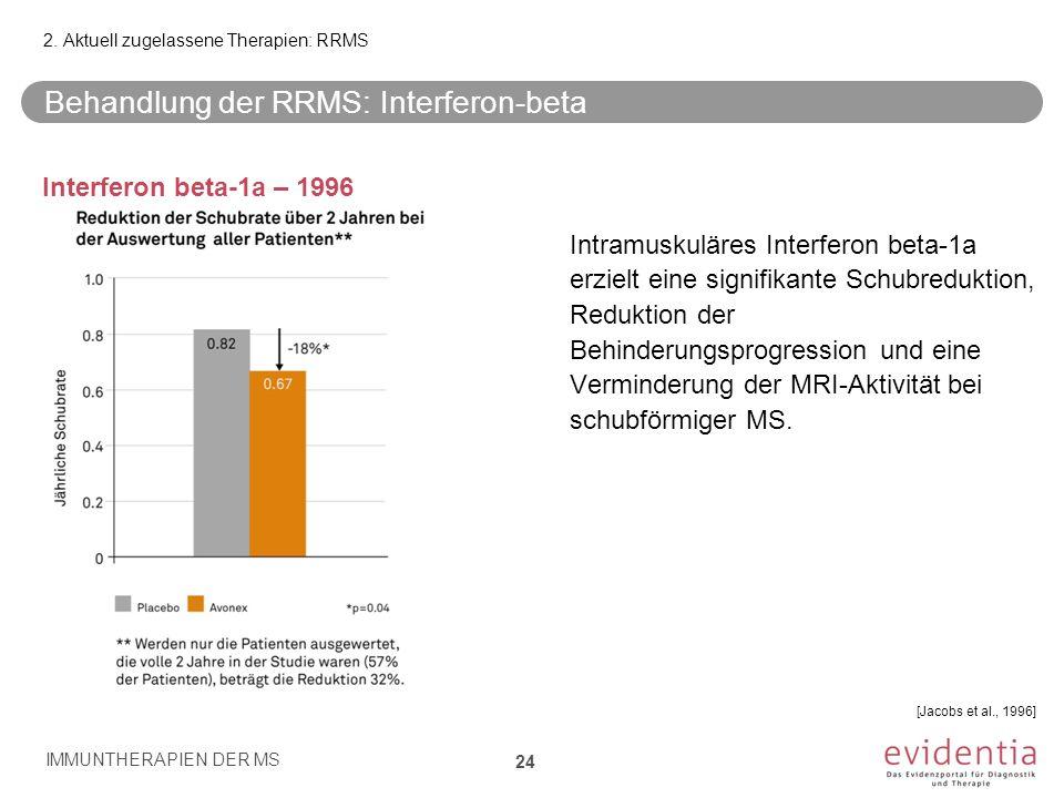 Behandlung der RRMS: Interferon-beta Interferon beta-1a – 1996 Intramuskuläres Interferon beta-1a erzielt eine signifikante Schubreduktion, Reduktion
