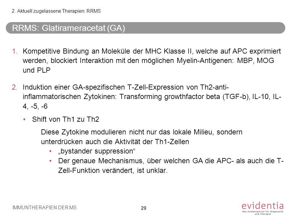RRMS: Glatirameracetat (GA) 1.Kompetitive Bindung an Moleküle der MHC Klasse II, welche auf APC exprimiert werden, blockiert Interaktion mit den mögli