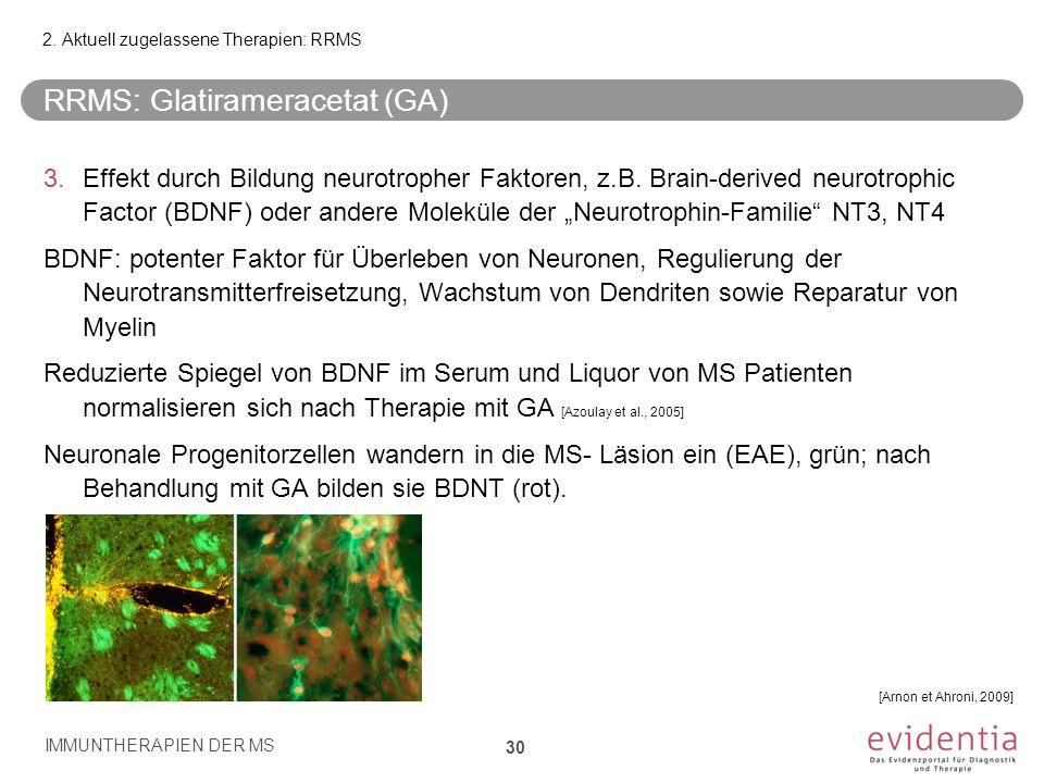 """RRMS: Glatirameracetat (GA) 3.Effekt durch Bildung neurotropher Faktoren, z.B. Brain-derived neurotrophic Factor (BDNF) oder andere Moleküle der """"Neur"""
