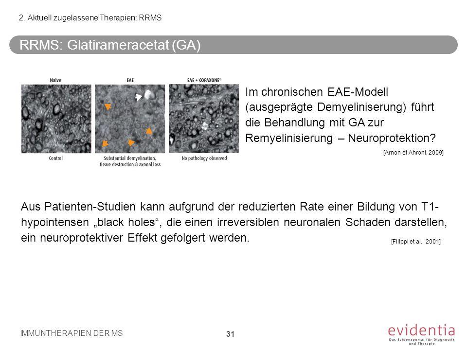 """RRMS: Glatirameracetat (GA) Aus Patienten-Studien kann aufgrund der reduzierten Rate einer Bildung von T1- hypointensen """"black holes"""", die einen irrev"""