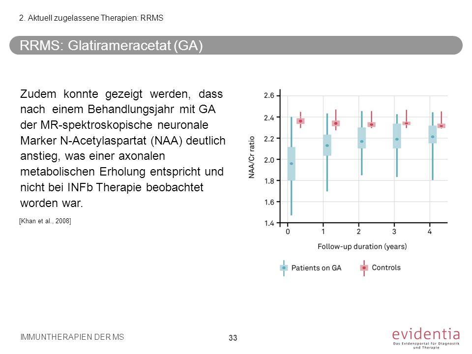 RRMS: Glatirameracetat (GA) IMMUNTHERAPIEN DER MS 33 2. Aktuell zugelassene Therapien: RRMS Zudem konnte gezeigt werden, dass nach einem Behandlungsja
