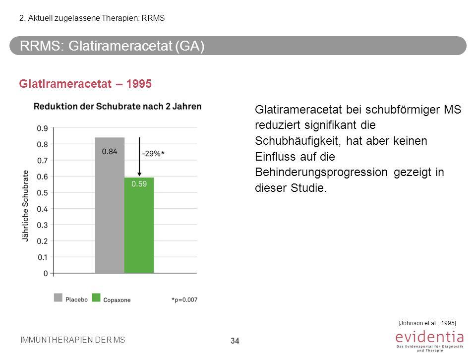 RRMS: Glatirameracetat (GA) Glatirameracetat – 1995 Glatirameracetat bei schubförmiger MS reduziert signifikant die Schubhäufigkeit, hat aber keinen E