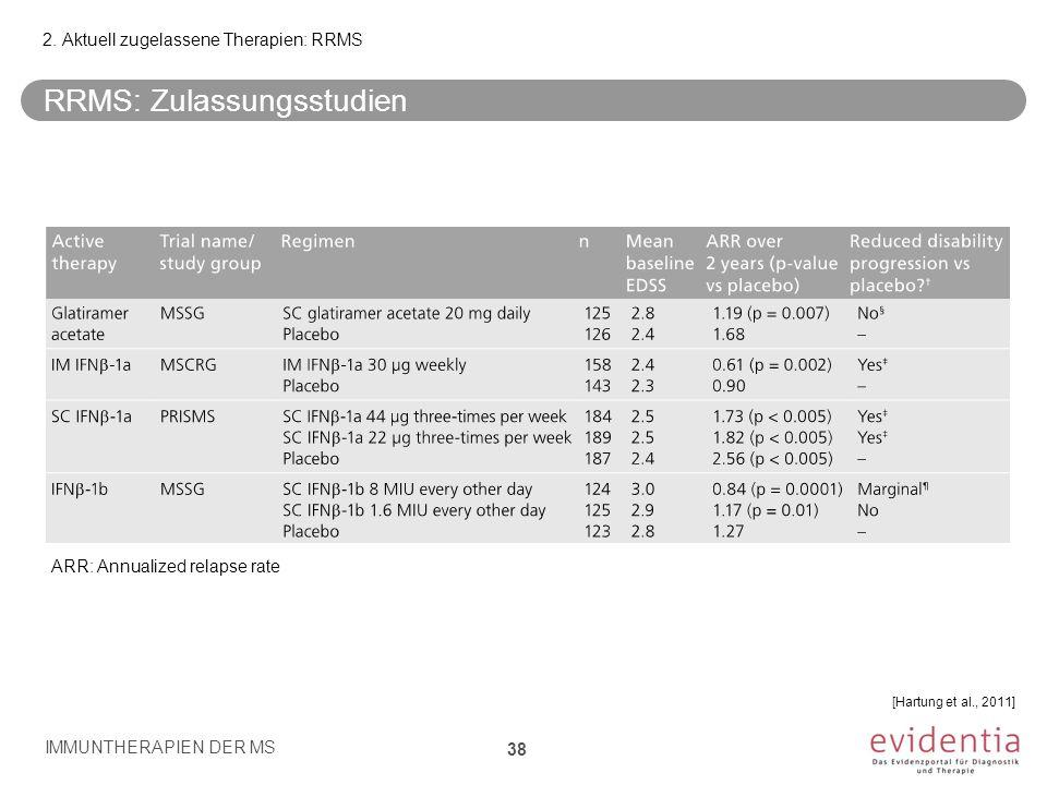 RRMS: Zulassungsstudien IMMUNTHERAPIEN DER MS 38 2. Aktuell zugelassene Therapien: RRMS ARR: Annualized relapse rate [Hartung et al., 2011]