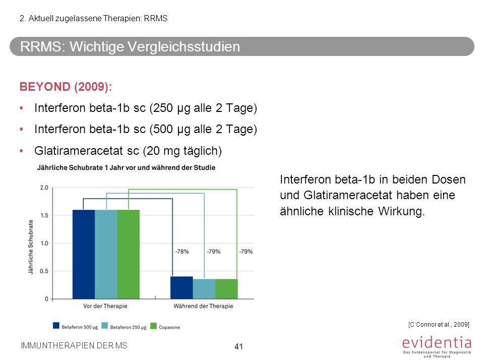 RRMS: Wichtige Vergleichsstudien BEYOND (2009): Interferon beta-1b sc (250 µg alle 2 Tage) Interferon beta-1b sc (500 µg alle 2 Tage) Glatirameracetat