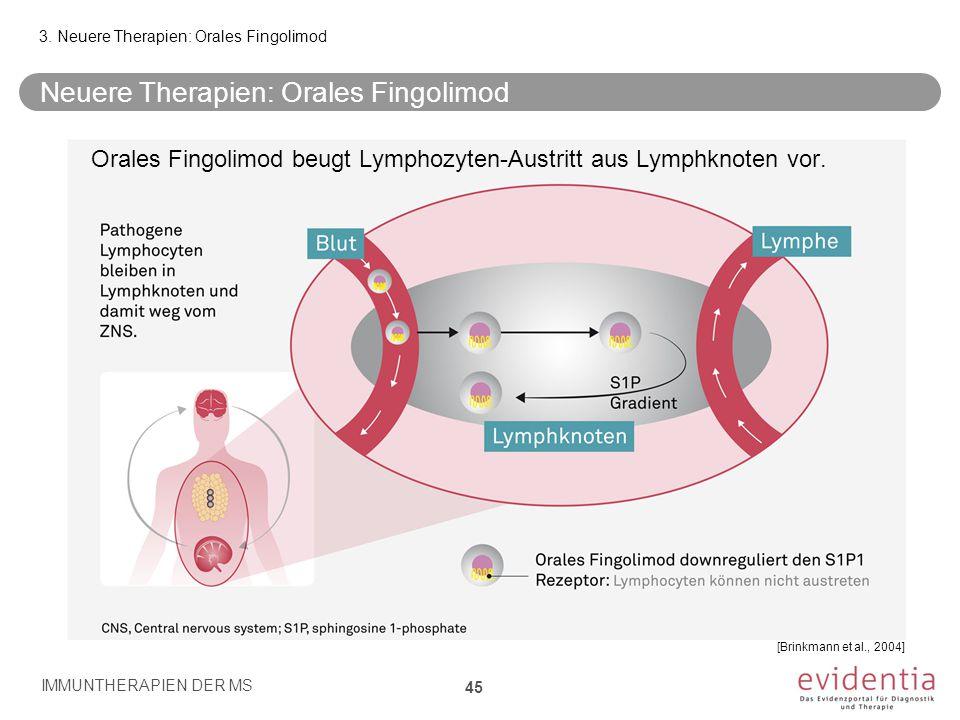 Neuere Therapien: Orales Fingolimod 3. Neuere Therapien: Orales Fingolimod IMMUNTHERAPIEN DER MS 45 [Brinkmann et al., 2004] Orales Fingolimod beugt L