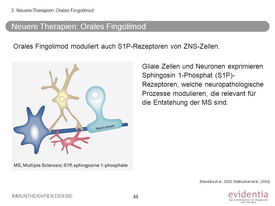Orales Fingolimod moduliert auch S1P-Rezeptoren von ZNS-Zellen. Gliale Zellen und Neuronen exprimieren Sphingosin 1-Phosphat (S1P)- Rezeptoren, welche
