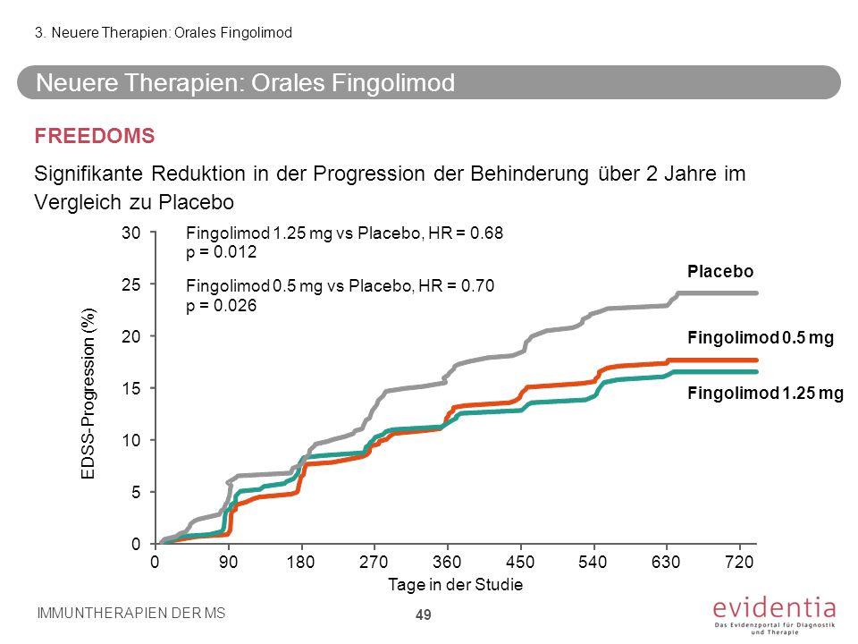 Neuere Therapien: Orales Fingolimod FREEDOMS Signifikante Reduktion in der Progression der Behinderung über 2 Jahre im Vergleich zu Placebo 3. Neuere