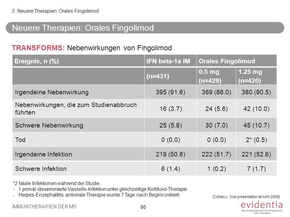 Neuere Therapien: Orales Fingolimod IMMUNTHERAPIEN DER MS 50 3. Neuere Therapien: Orales Fingolimod *2 fatale Infektionen während der Studie: -1 primä