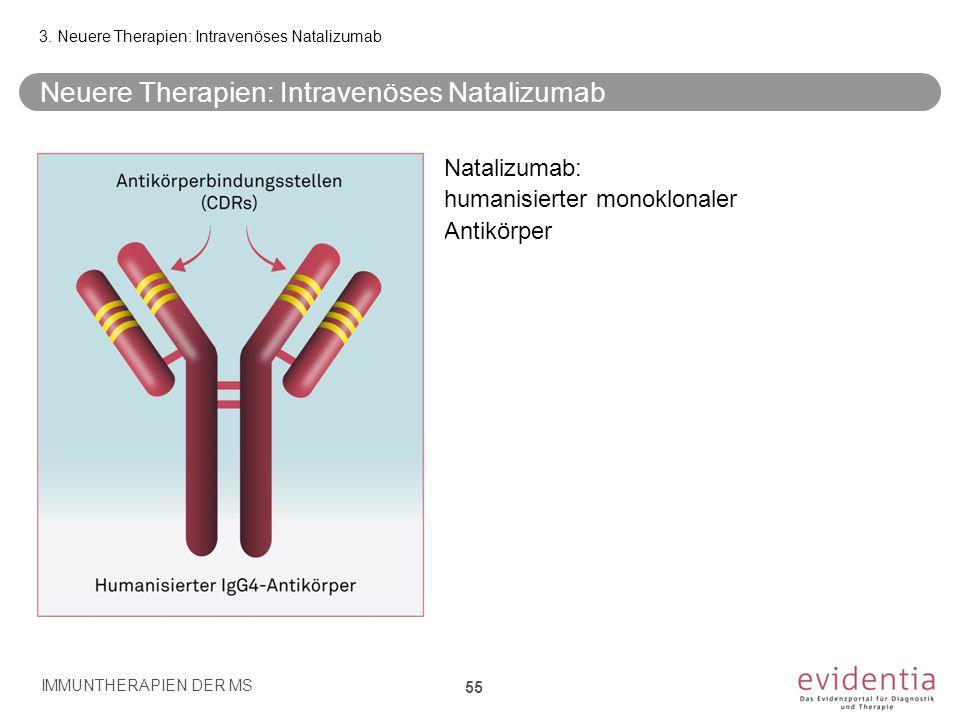 IMMUNTHERAPIEN DER MS 55 3. Neuere Therapien: Intravenöses Natalizumab Neuere Therapien: Intravenöses Natalizumab Natalizumab: humanisierter monoklona