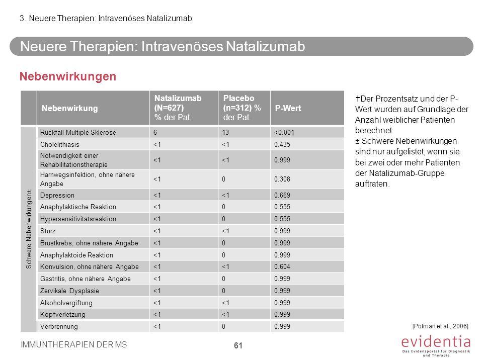 Neuere Therapien: Intravenöses Natalizumab Nebenwirkungen IMMUNTHERAPIEN DER MS 61 3. Neuere Therapien: Intravenöses Natalizumab [Polman et al., 2006]