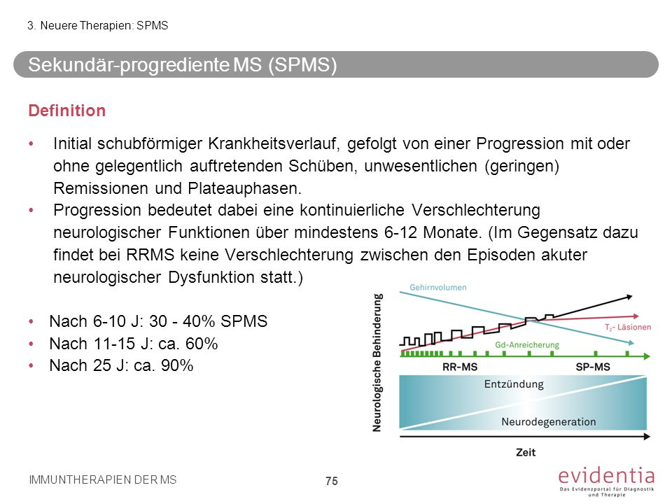 Sekundär-progrediente MS (SPMS) Definition Initial schubförmiger Krankheitsverlauf, gefolgt von einer Progression mit oder ohne gelegentlich auftreten