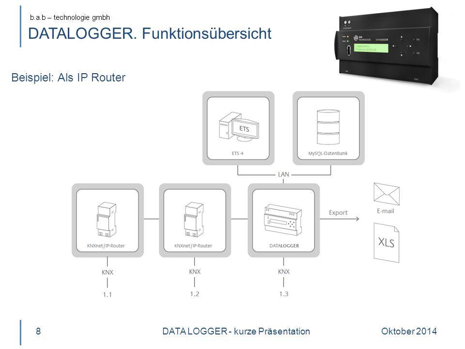 b.a.b – technologie gmbh DATALOGGER.