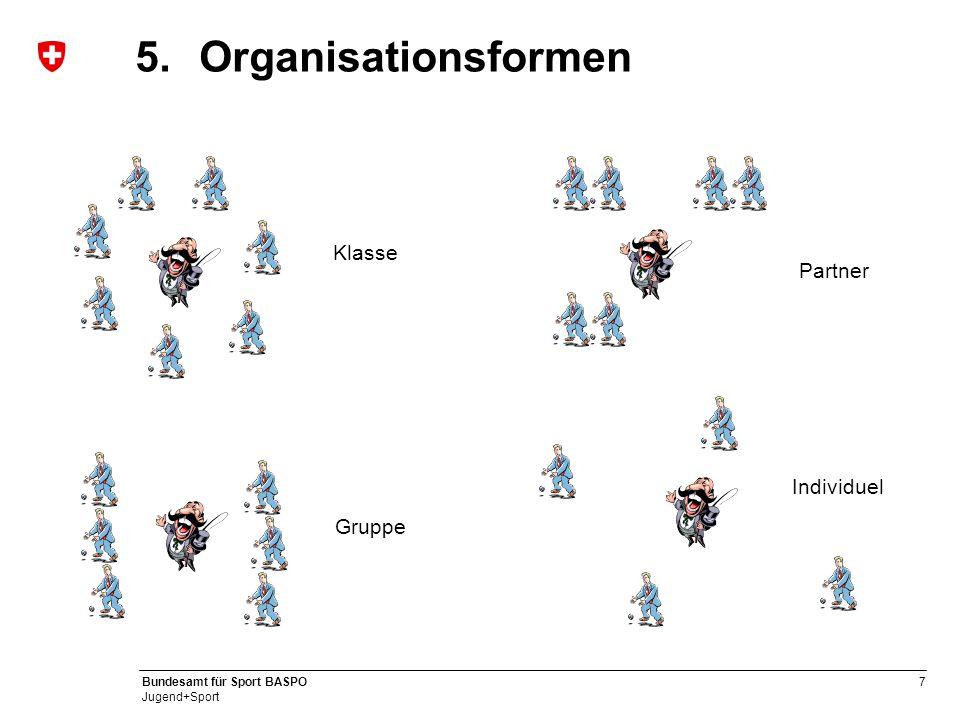18 Bundesamt für Sport BASPO Jugend+Sport Klasse Individuel Partner Gruppe 5.Organisationsformen