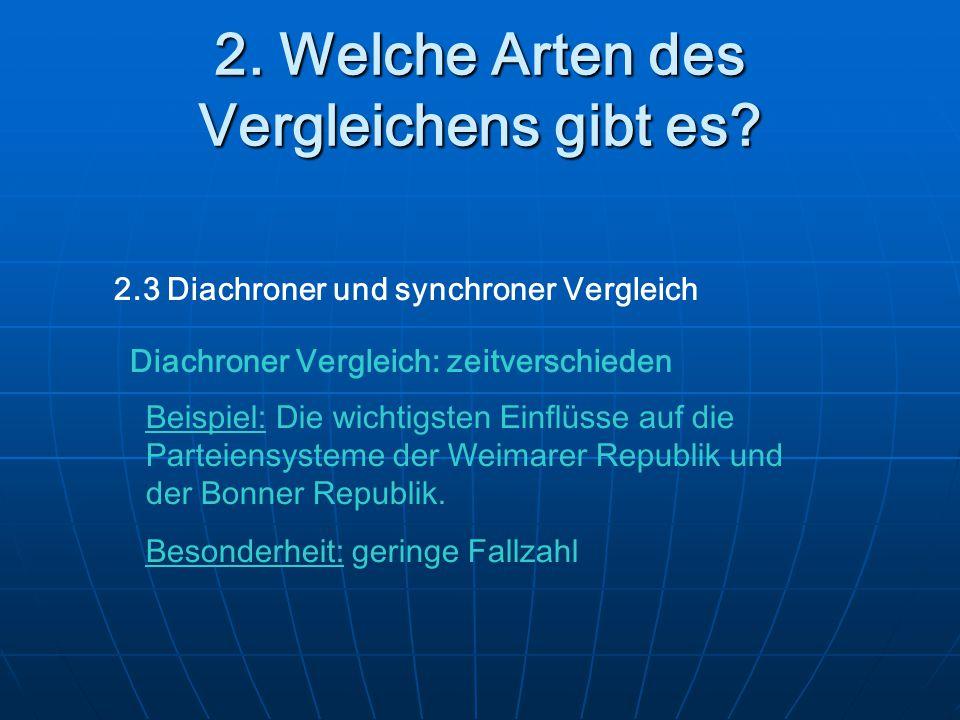 2. Welche Arten des Vergleichens gibt es? 2.3 Diachroner und synchroner Vergleich Diachroner Vergleich: zeitverschieden Beispiel: Die wichtigsten Einf