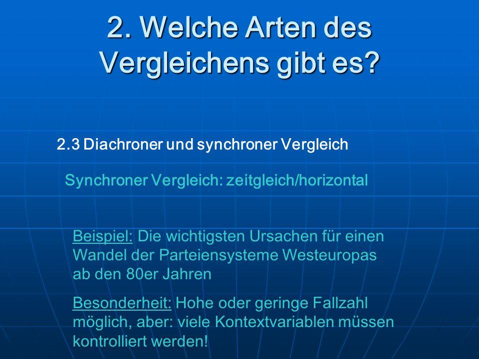 2. Welche Arten des Vergleichens gibt es? 2.3 Diachroner und synchroner Vergleich Synchroner Vergleich: zeitgleich/horizontal Beispiel: Die wichtigste