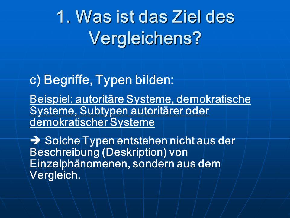 1. Was ist das Ziel des Vergleichens? c) Begriffe, Typen bilden: Beispiel: autoritäre Systeme, demokratische Systeme, Subtypen autoritärer oder demokr