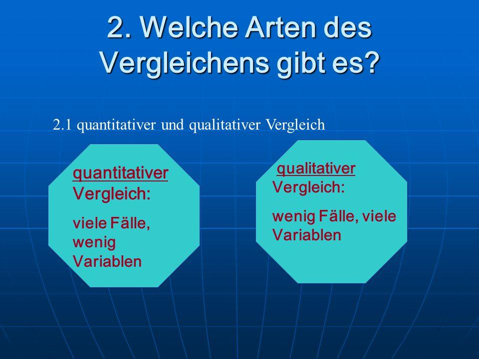 2. Welche Arten des Vergleichens gibt es? quantitativer Vergleich: viele Fälle, wenig Variablen qualitativer Vergleich: wenig Fälle, viele Variablen 2