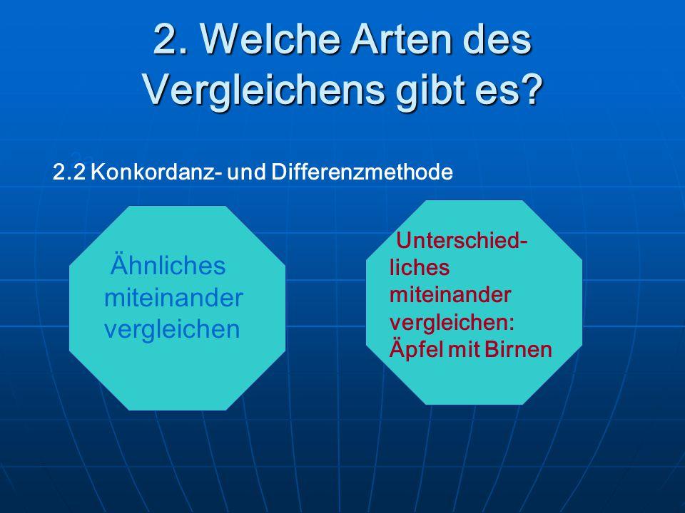 2. Welche Arten des Vergleichens gibt es? Ähnliches miteinander vergleichen Unterschied- liches miteinander vergleichen: Äpfel mit Birnen 2a. 2.2 Konk