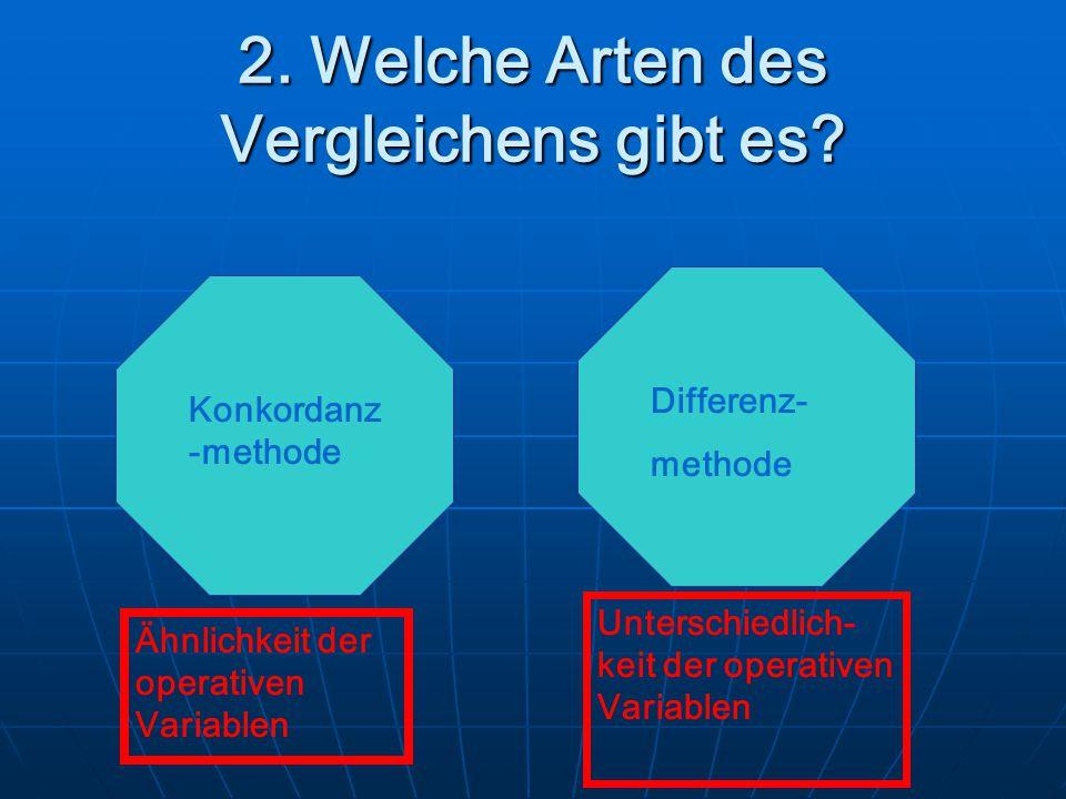 2. Welche Arten des Vergleichens gibt es? Konkordanz -methode Differenz- methode Ähnlichkeit der operativen Variablen Unterschiedlich- keit der operat