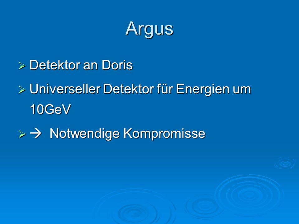Argus  Detektor an Doris  Universeller Detektor für Energien um 10GeV   Notwendige Kompromisse
