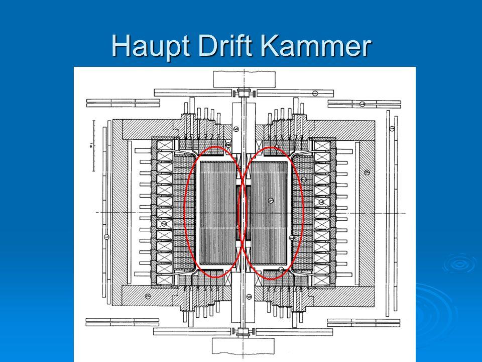 Haupt Drift Kammer
