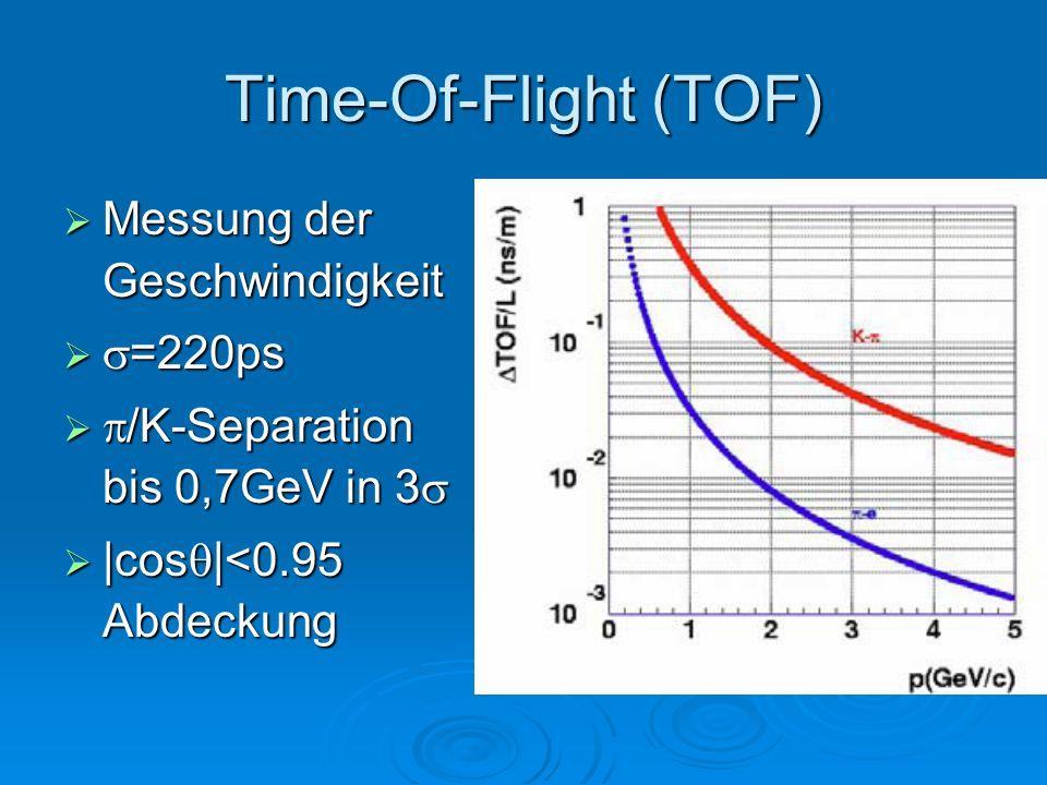  Messung der Geschwindigkeit   =220ps   /K-Separation bis 0,7GeV in 3   |cos  |<0.95 Abdeckung