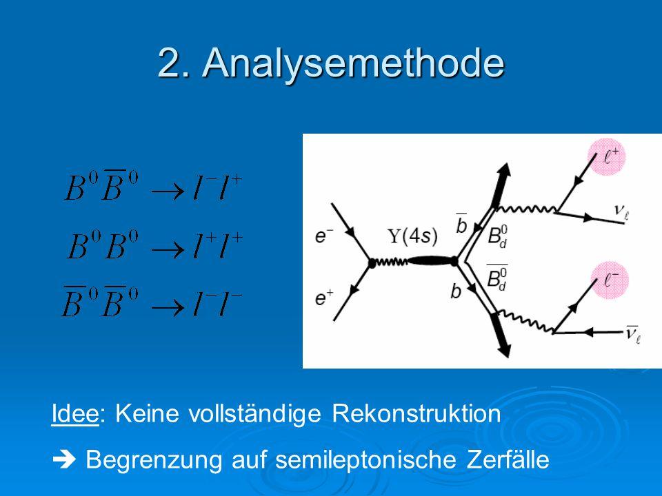 2. Analysemethode Idee: Keine vollständige Rekonstruktion  Begrenzung auf semileptonische Zerfälle