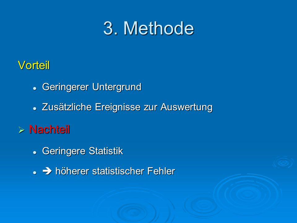 3. Methode Vorteil Geringerer Untergrund Geringerer Untergrund Zusätzliche Ereignisse zur Auswertung Zusätzliche Ereignisse zur Auswertung  Nachteil