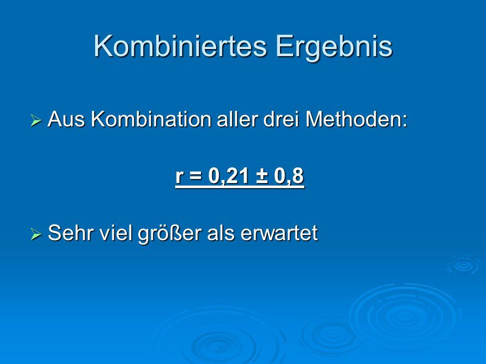 Kombiniertes Ergebnis  Aus Kombination aller drei Methoden: r = 0,21 ± 0,8  Sehr viel größer als erwartet