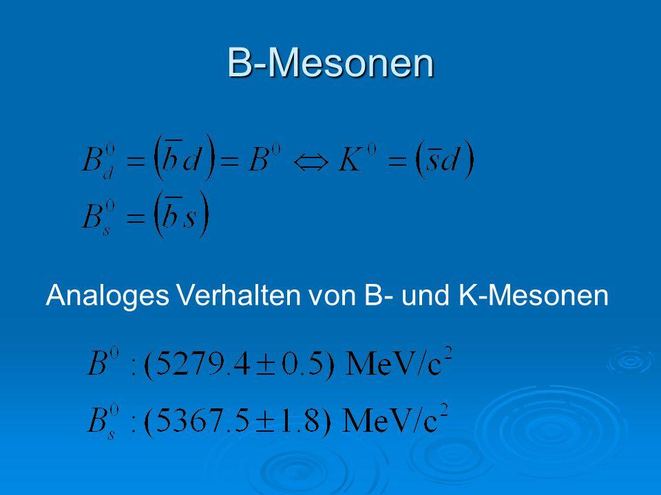 Ergebnis  Events mit gleich geladenen Leptonen: N (l + l + / l - l - ) = 24,8 ± 7,6 ± 3,8  Events mit unterschiedlich geladenen Leptonen: N (l - l + ) = 270,3 ± 19,4 ± 5,0 N (l - l + ) = 270,3 ± 19,4 ± 5,0  Umwandlungsrate r:  r = 0,22 ± 0,09 ± 0,04