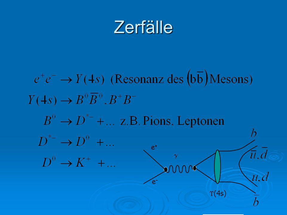 Zerfälle e+e+ e-e-   (4s)