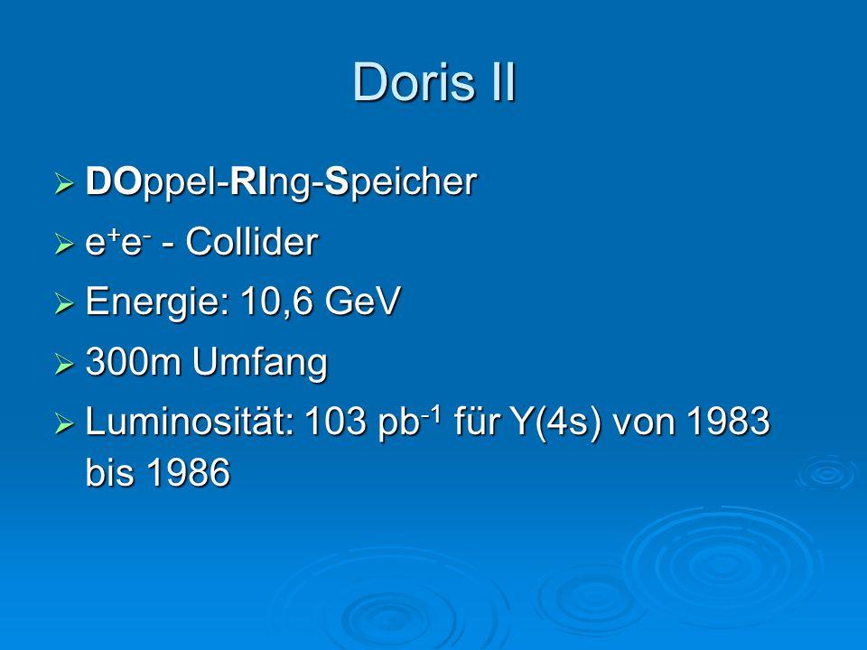 Doris II  DOppel-RIng-Speicher  e + e - - Collider  Energie: 10,6 GeV  300m Umfang  Luminosität: 103 pb -1 für Y(4s) von 1983 bis 1986