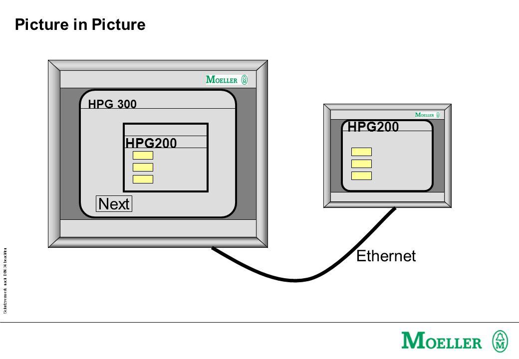 Schutzvermerk nach DIN 34 beachten Picture in Picture HPG 300 HPG200 Ethernet Next