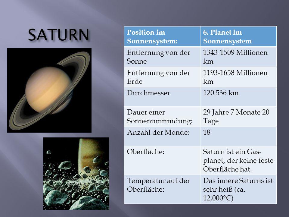 SATURN Position im Sonnensystem: 6. Planet im Sonnensystem Entfernung von der Sonne 1343-1509 Millionen km Entfernung von der Erde 1193-1658 Millionen