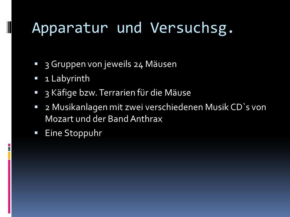 Apparatur und Versuchsg.  3 Gruppen von jeweils 24 Mäusen  1 Labyrinth  3 Käfige bzw. Terrarien für die Mäuse  2 Musikanlagen mit zwei verschieden