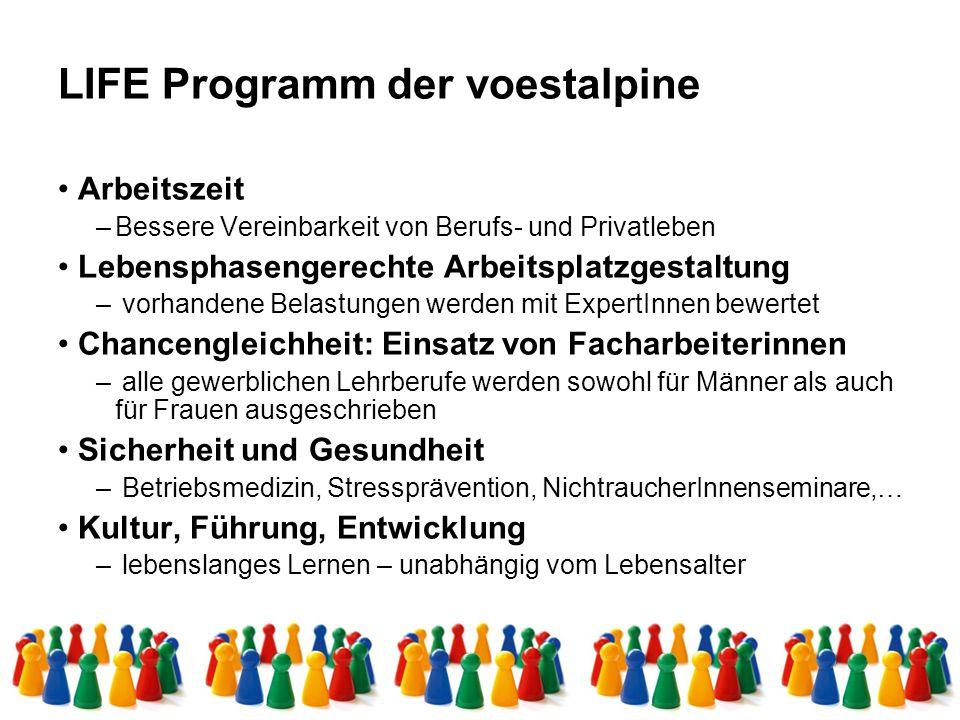 LIFE Programm der voestalpine Arbeitszeit –Bessere Vereinbarkeit von Berufs- und Privatleben Lebensphasengerechte Arbeitsplatzgestaltung – vorhandene