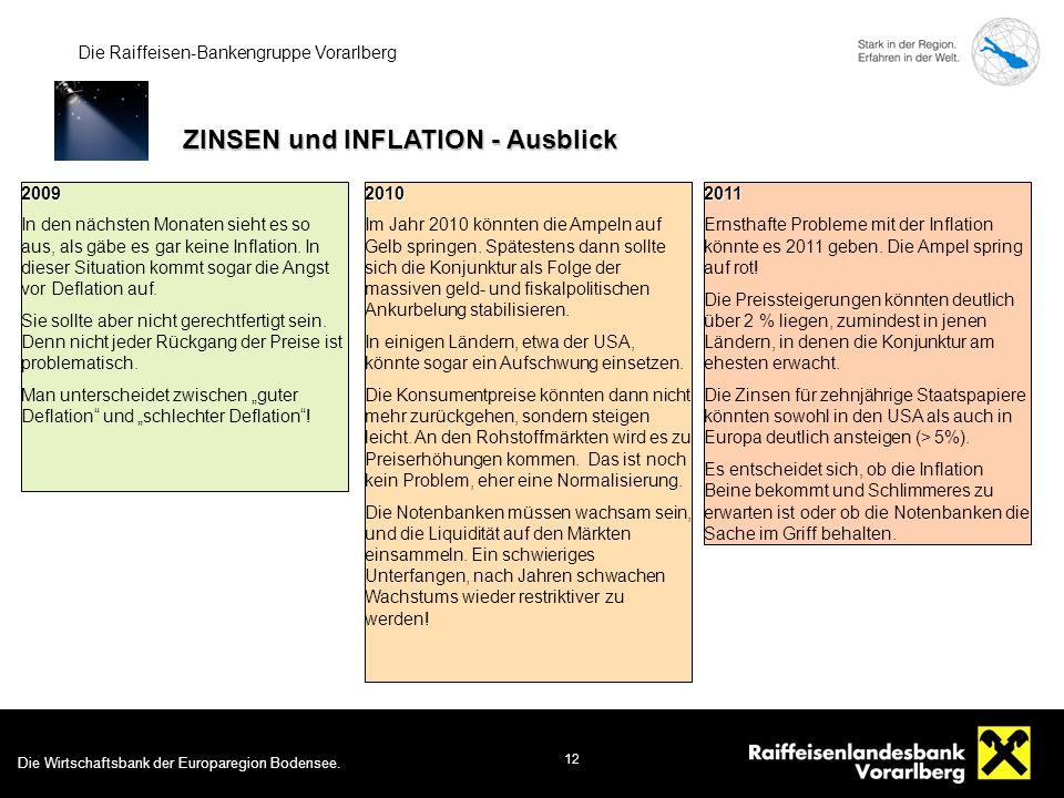 Die Wirtschaftsbank der Europaregion Bodensee. 12 Die Raiffeisen-Bankengruppe Vorarlberg 2009 In den nächsten Monaten sieht es so aus, als gäbe es gar