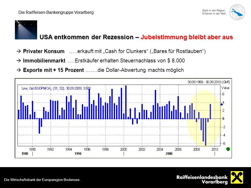 Die Wirtschaftsbank der Europaregion Bodensee. 3 Die Raiffeisen-Bankengruppe Vorarlberg USA entkommen der Rezession – Jubelstimmung bleibt aber aus Di