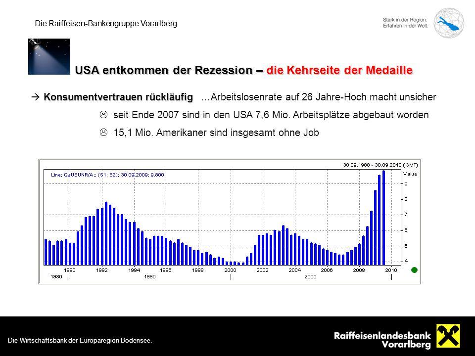 Die Wirtschaftsbank der Europaregion Bodensee. 4 Die Raiffeisen-Bankengruppe Vorarlberg USA entkommen der Rezession – die Kehrseite der Medaille Die R