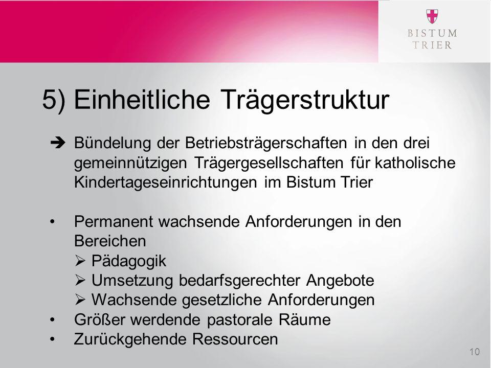 5) Einheitliche Trägerstruktur  Bündelung der Betriebsträgerschaften in den drei gemeinnützigen Trägergesellschaften für katholische Kindertageseinri