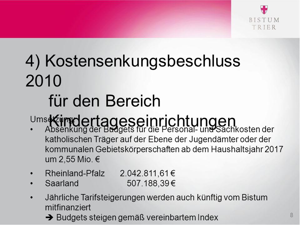 4) Kostensenkungsbeschluss 2010 für den Bereich Kindertageseinrichtungen Umsetzung: Absenkung der Budgets für die Personal- und Sachkosten der katholi