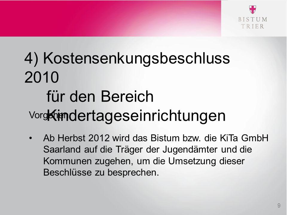 4) Kostensenkungsbeschluss 2010 für den Bereich Kindertageseinrichtungen Vorgehen: Ab Herbst 2012 wird das Bistum bzw. die KiTa GmbH Saarland auf die