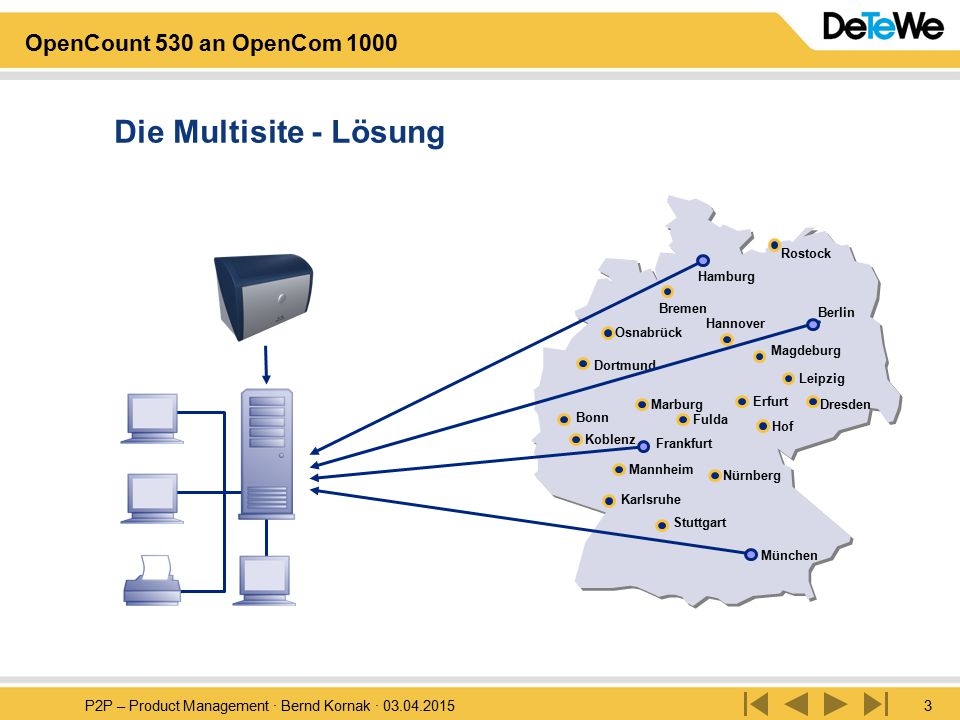 P2P – Product Management · Bernd Kornak · 03.04.20153 OpenCount 530 an OpenCom 1000 Berlin Frankfurt Nürnberg Rostock Hof Dortmund Koblenz Bremen Osna
